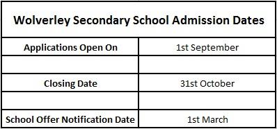 Admissions Chart